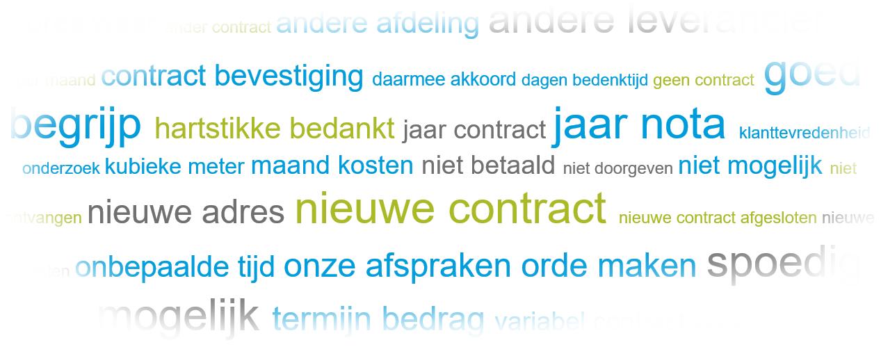 Met interaction_analytics_klantcontact_analyseren